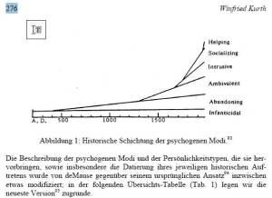 Auszug aus dem verlinkten .PDF